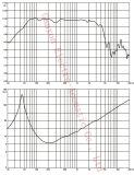[غو-1501ا] [600و] [أس] قوة يناول المتحدث