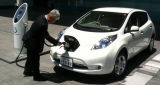 Potência de Bateria de lítio para novo Veículo de energia
