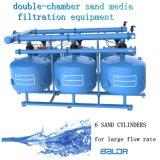 El agua de la industria de arena de cuarzo Double-Chamber Sistema de filtración de los medios de comunicación/ Máquina Filtro de riego