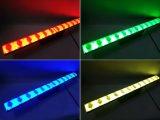 De Staaf van de correcte Actieve Lichte LEIDENE van het Mannetje van de Controle Straal van het Pixel met SMD het Effect Kleur van de Achtergrond van de Was