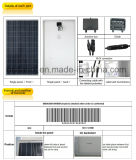 Modulo Oda140-18-P di alta qualità 140W PV