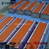 12V100ah véhicule batterie au lithium pour l'énergie solaire, EPS, éclairage de secours