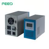 Inversor Sinusoidal trifásico de convertidor de corriente 120V