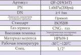 Gas Ball Valve con Certificate Qf-Q19 (16T)