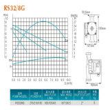 Petite pompe circulatrice RS32/8g d'eau chaude