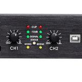 M3600 Versterker van de Macht van klasse-D van 1 Eenheid de Digitale met DSP
