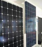 Hoge Efficiency 36 het Zonne module-ZonneComité van Cellen 155W
