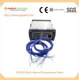 温度計は各をチャネル(AT4532)を修正できる