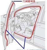 Подгонянное Rubber Seal Strips для Automotive