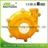 Hohe Leistungsfähigkeits-Geldstrafen-Rückstand-Filterpresse-Zufuhr-Hochdruck-Pumpe