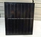 50W tous noircissent le panneau solaire