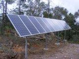Het transparante Systeem van de Energie van Soalr van het Zonnepaneel