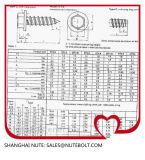 Edelstahl 304 Unterlegscheibe-klopfender Schrauben-Hexagon-Hauptflansch des Hexagon-316 DIN6928