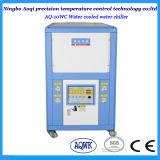 32.4kw工場直売有効な10yearsの水によって冷却される水スリラー機械