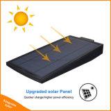luz de rua solar ao ar livre do jardim do sensor de radar de 2100lm 15W 108LEDs