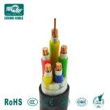 De Uitbreiding Yjv22 4X35+1mm van de Controlemechanismen van de kraan Elektrische Kabel
