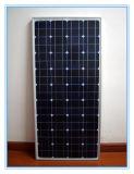 Hightech- natürliche Energie des PV-Modul-Produktes