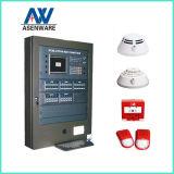 2 Schleifen-Feuerwarnanlage-und Warnungssystem-Monitorsteuerungs-Panel