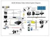 28X IR Alta Rotação Horizontal / Vertical câmara CCTV CCD do veículo