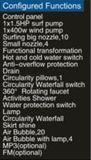 Nieuwe 1800mm Rechthoek Hottub met LEIDENE Waterval voor Dubbele Persoon (bij-P17114)