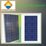 Painel 145W solar poli de venda quente com eficiência elevada