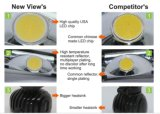 Faróis LED 360 Grau 4 H1 H4 H7 H11 Lâmpadas LED