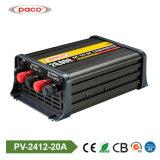 Gleichstrom 24V Konverter-Spannungs-Konverter 20A zum Gleichstrom-12V