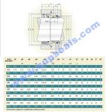 매체와 고압을%s Fluliten 기계적 밀봉 Bl3X 해결책