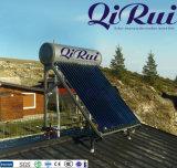 Aquecedor de água de energia solar de pressão antigel com Keymark En12976