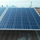 Painel solar poli poli de eficiência elevada de painel solar do OEM 250W