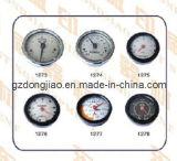 Метр для машинного оборудования печатание