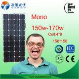 Горячая панель солнечных батарей сбывания 150W 160W 170W Mono поли в штоке