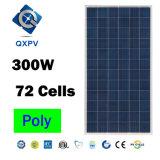 72 poli moduli solari delle cellule 300W