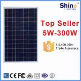 Comitato solare policristallino poco costoso di alta efficienza di prezzi 50W