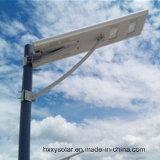 Il migliore prezzo dell'indicatore luminoso di via solare Integrated chiaro 5W-120W di Outdoot con l'alta qualità