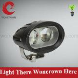 Auto Iluminação LED portátil Luz de trabalho IP65 Waterproof 15W Flood Light