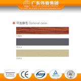 Mc-108 het Profiel van het Aluminium van het Venster van het aluminium voor Geïntegreerde Vensters met Netto Venster (2.0mm)