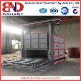 Fornace a forma di scatola di calore per il forno di ricottura