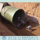 FRP GRP Sand-Plomben-Rohr