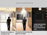 Ampolas acústicas do diodo emissor de luz do controle claro 7W usadas no corredor/corredor/garagem/corredor