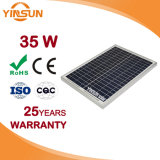 PVシステムのための35W太陽電池パネル