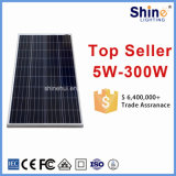 Polykristalliner Sonnenkollektor für Solargenerator
