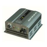 Controller voor zonnewaterpomp 1500 W.