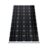[150و] شمسيّ وحدة نمطيّة [بف] لوح /Solar لوح مع [تثف]