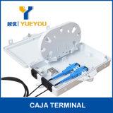Boîtier de distribution de câbles imperméable à 2 cœurs avec diviseur d'automate