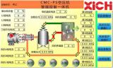 Dispositivo d'avviamento molle del motore a corrente alternata Del compressore 37kw