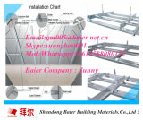 De StandaardGrootte van de Raad van het gips van Grote Lopende band in Shandong