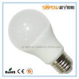 8W de aluminio envuelto por plástico RGBW que controla la lámpara del bulbo del LED