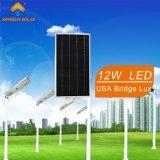 12W Luz Rua solar integrada/ Lamp/ iluminação (KSL12W)