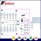 Diagrama Kntech novo projeto de PBX IP integrar o sistema de chamada de prisão